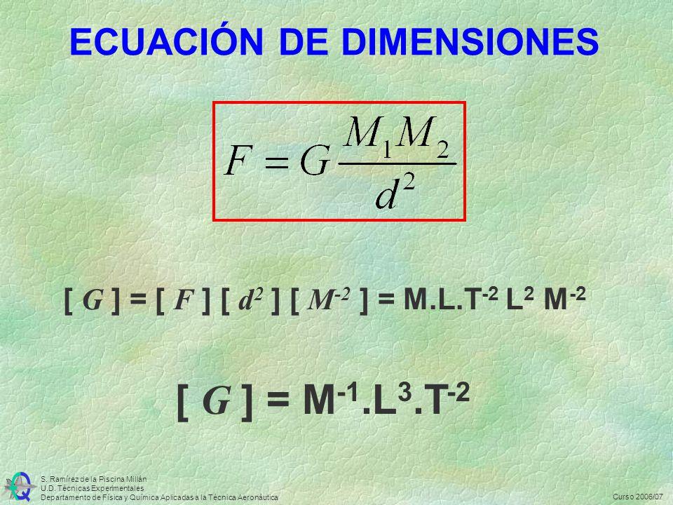 [ G ] = M-1.L3.T-2 ECUACIÓN DE DIMENSIONES